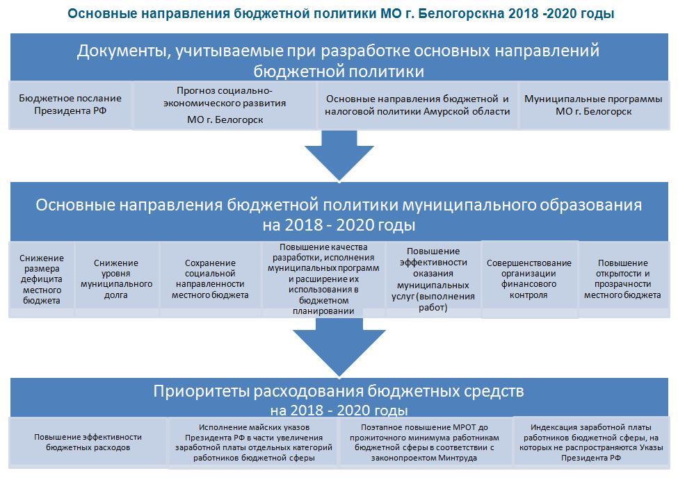 Предсказания для России на 2018 год от пророков и